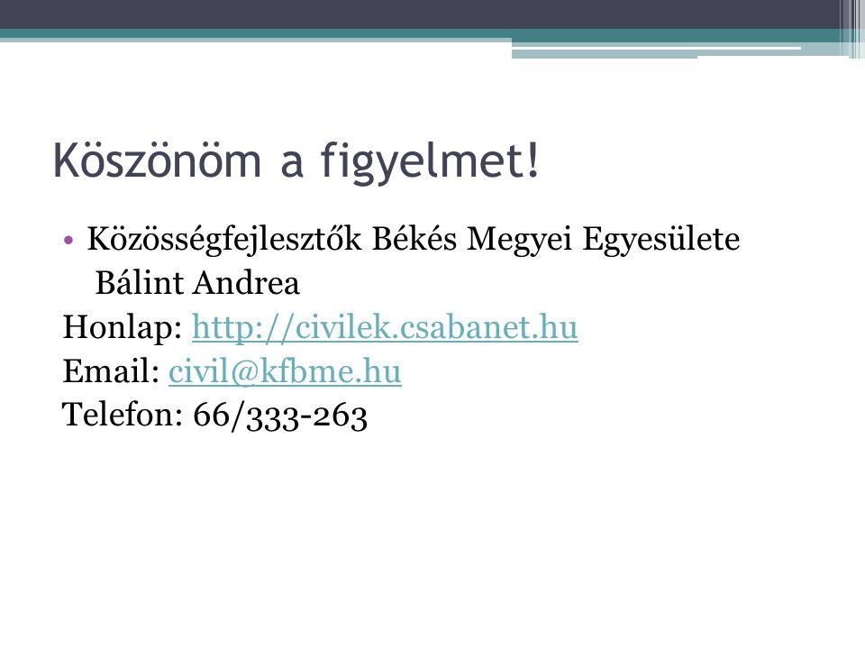 Köszönöm a figyelmet! •Közösségfejlesztők Békés Megyei Egyesülete Bálint Andrea Honlap: http://civilek.csabanet.huhttp://civilek.csabanet.hu Email: ci