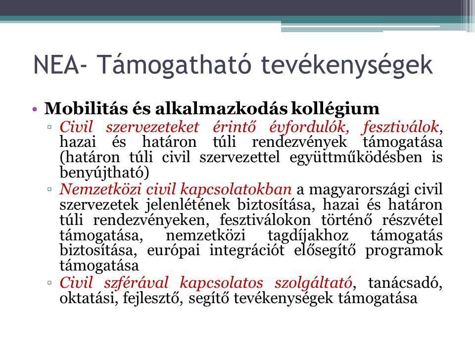 NEA- Támogatható tevékenységek •Mobilitás és alkalmazkodás kollégium ▫Civil szervezeteket érintő évfordulók, fesztiválok, hazai és határon túli rendezvények támogatása (határon túli civil szervezettel együttműködésben is benyújtható) ▫Nemzetközi civil kapcsolatokban a magyarországi civil szervezetek jelenlétének biztosítása, hazai és határon túli rendezvényeken, fesztiválokon történő részvétel támogatása, nemzetközi tagdíjakhoz támogatás biztosítása, európai integrációt elősegítő programok támogatása ▫Civil szférával kapcsolatos szolgáltató, tanácsadó, oktatási, fejlesztő, segítő tevékenységek támogatása