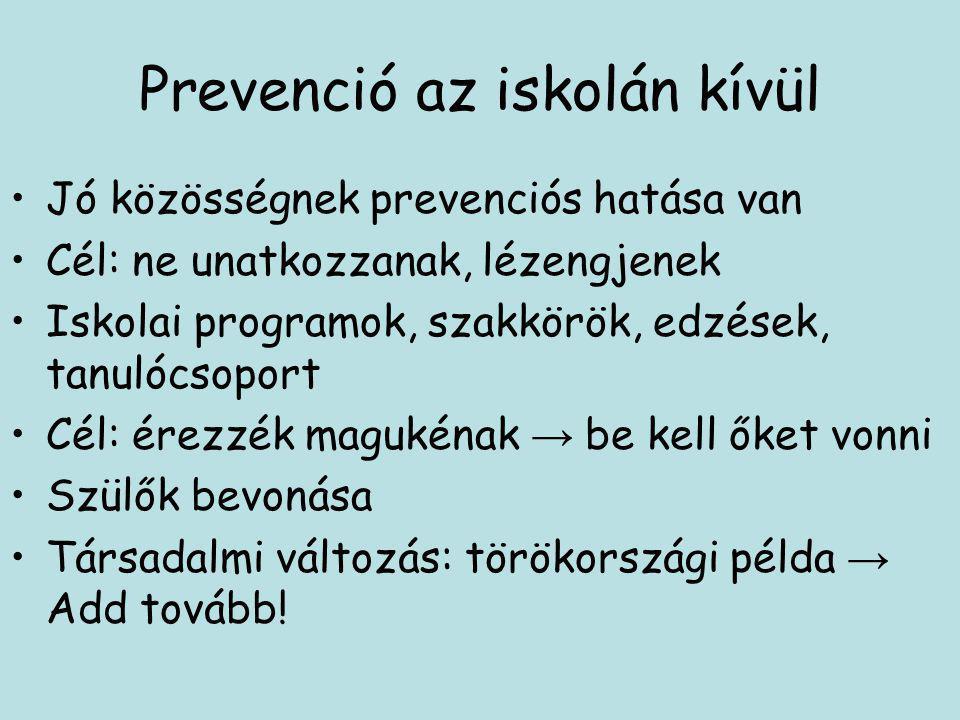 Prevenció az iskolán kívül •Jó közösségnek prevenciós hatása van •Cél: ne unatkozzanak, lézengjenek •Iskolai programok, szakkörök, edzések, tanulócsop