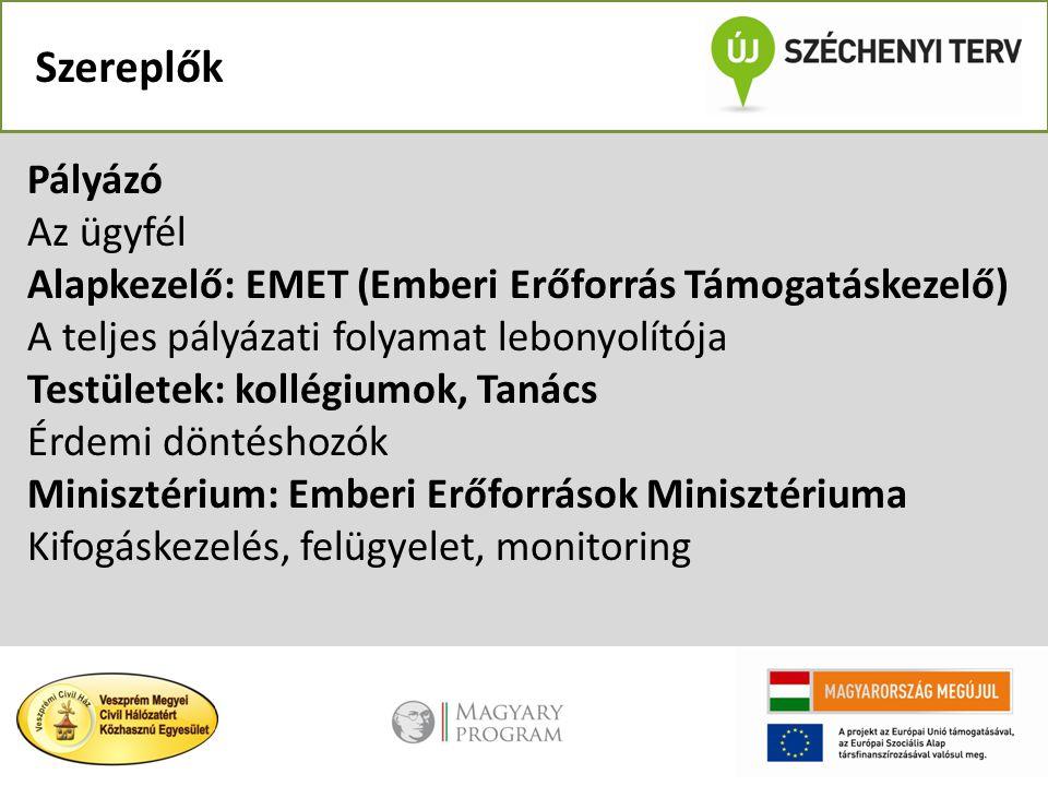 Szereplők Pályázó Az ügyfél Alapkezelő: EMET (Emberi Erőforrás Támogatáskezelő) A teljes pályázati folyamat lebonyolítója Testületek: kollégiumok, Tan
