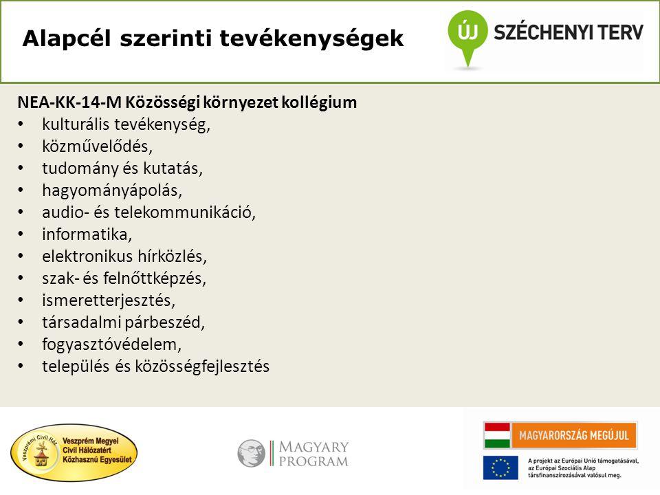 Alapcél szerinti tevékenységek NEA-KK-14-M Közösségi környezet kollégium • kulturális tevékenység, • közművelődés, • tudomány és kutatás, • hagyományá