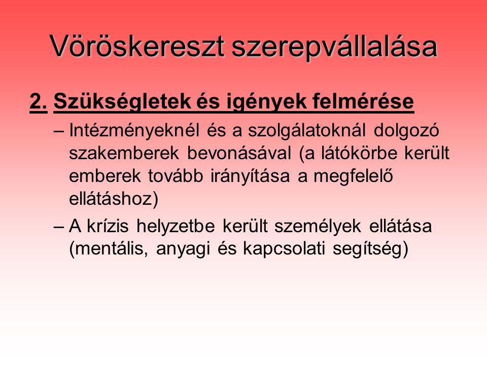 Vöröskereszt szerepvállalása 2.