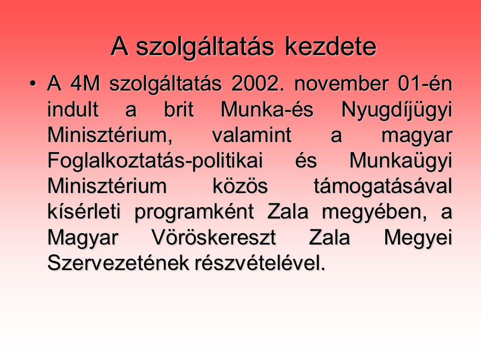 A szolgáltatás kezdete A szolgáltatás kezdete •A 4M szolgáltatás 2002.
