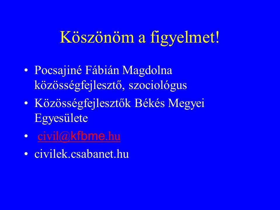 Köszönöm a figyelmet! •Pocsajiné Fábián Magdolna közösségfejlesztő, szociológus •Közösségfejlesztők Békés Megyei Egyesülete • civi l @ kfbme.hucivi l