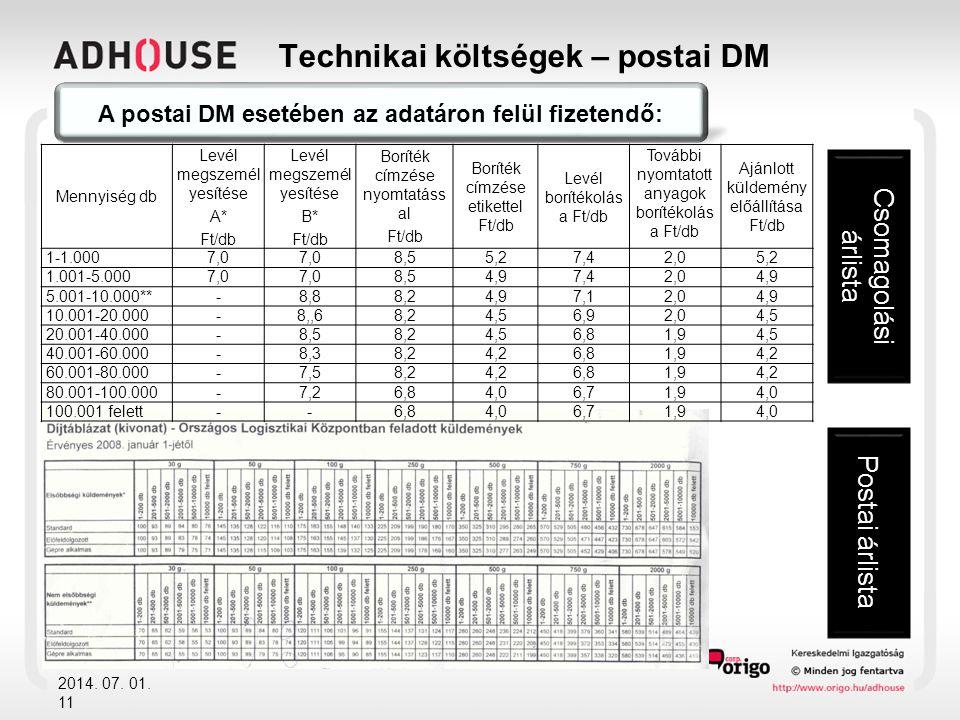 Technikai költségek – postai DM 2014. 07. 01. 11 Mennyiség db Levél megszemél yesítése A* Ft/db Levél megszemél yesítése B* Ft/db Boríték címzése nyom