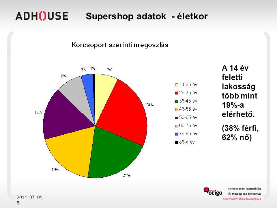 Supershop adatok - életkor 2014. 07. 01. 6 A 14 év feletti lakosság több mint 19%-a elérhető. (38% férfi, 62% nő)