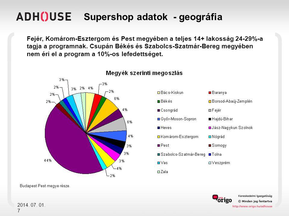 Supershop adatok - geográfia 2014. 07. 01. 7 Fejér, Komárom-Esztergom és Pest megyében a teljes 14+ lakosság 24-29%-a tagja a programnak. Csupán Békés