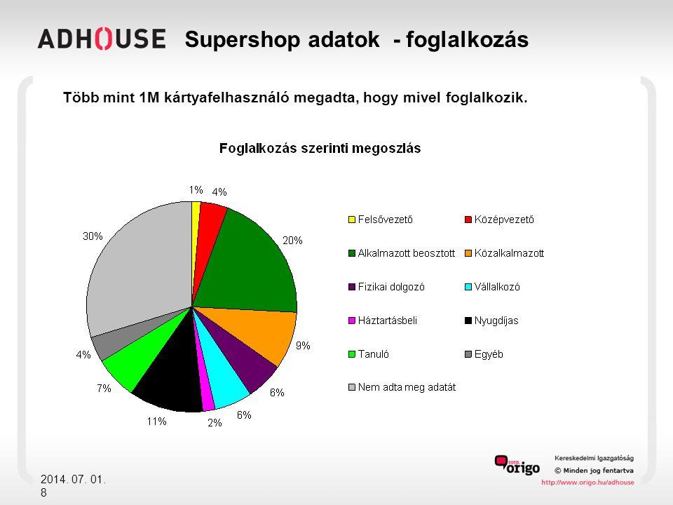 Supershop adatok - foglalkozás 2014. 07. 01. 8 Több mint 1M kártyafelhasználó megadta, hogy mivel foglalkozik.