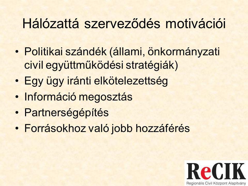 Hálózattá szerveződés motivációi •Politikai szándék (állami, önkormányzati civil együttműködési stratégiák) •Egy ügy iránti elkötelezettség •Információ megosztás •Partnerségépítés •Forrásokhoz való jobb hozzáférés