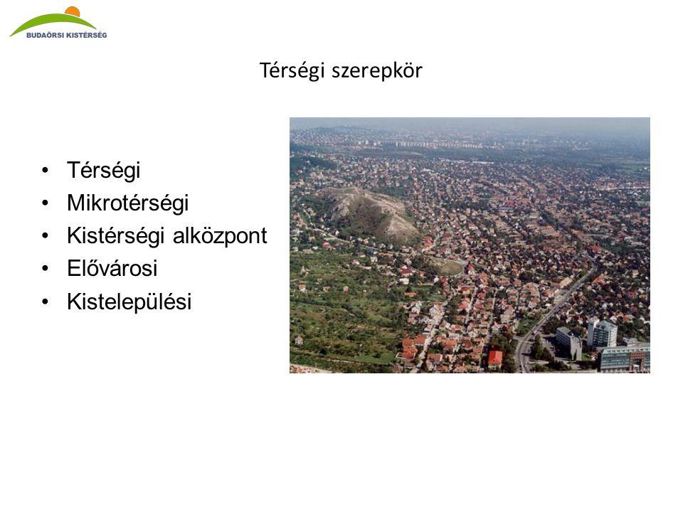 Térségi szerepkör •Térségi •Mikrotérségi •Kistérségi alközpont •Elővárosi •Kistelepülési
