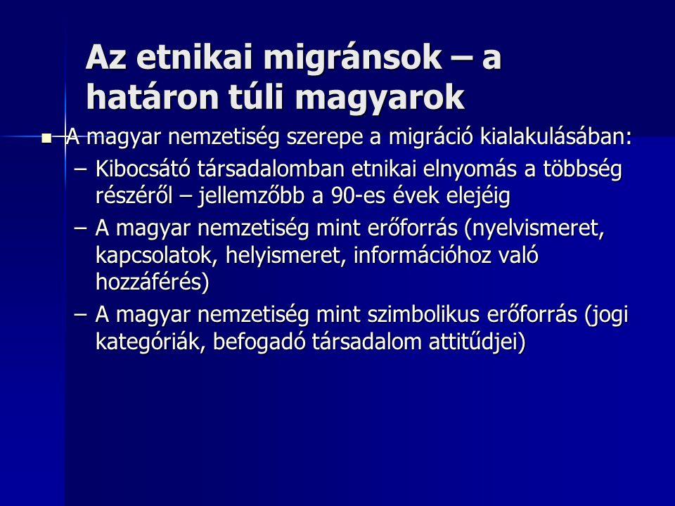 A határon túli magyarok I – A bevándorlási engedélyt kapott migránsok egy kutatás példáján  A KSH 2002-ben kérdőíves felmérést végzett  Integrációs modell: a migráns népesség bizonyos főbb jellemzői szerint hasonlóvá válik a befogadó társadalomhoz  Munkaerő-piaci helyzet: –a magyarországi érkezést követően azonnali munkavállalás –a többség azonos státusú munkát végez, mint a migráció előtt  Társas beilleszkedés: –kiterjedtebb kapcsolathálók, –inkább Magyarországon született barátok, ismerősök  Pszichés beilleszkedés és önazonosság: –elégedettebbek mint a magyarországi populáció –Kettős kötődés
