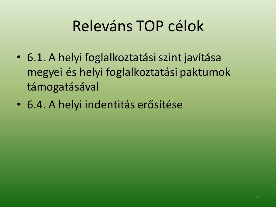 Releváns TOP célok • 6.1.