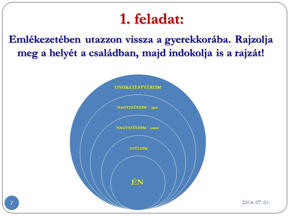 A kapcsolattartás megújuló formái 1.