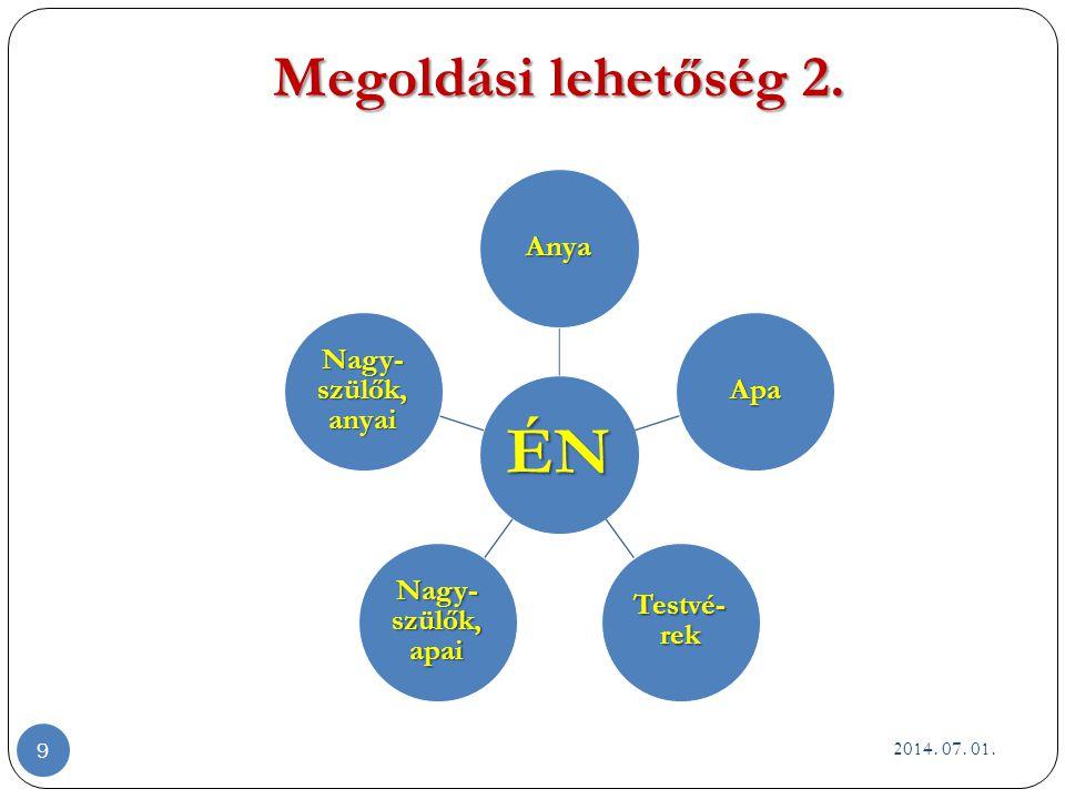 A kapcsolattartás megújuló formái 3.