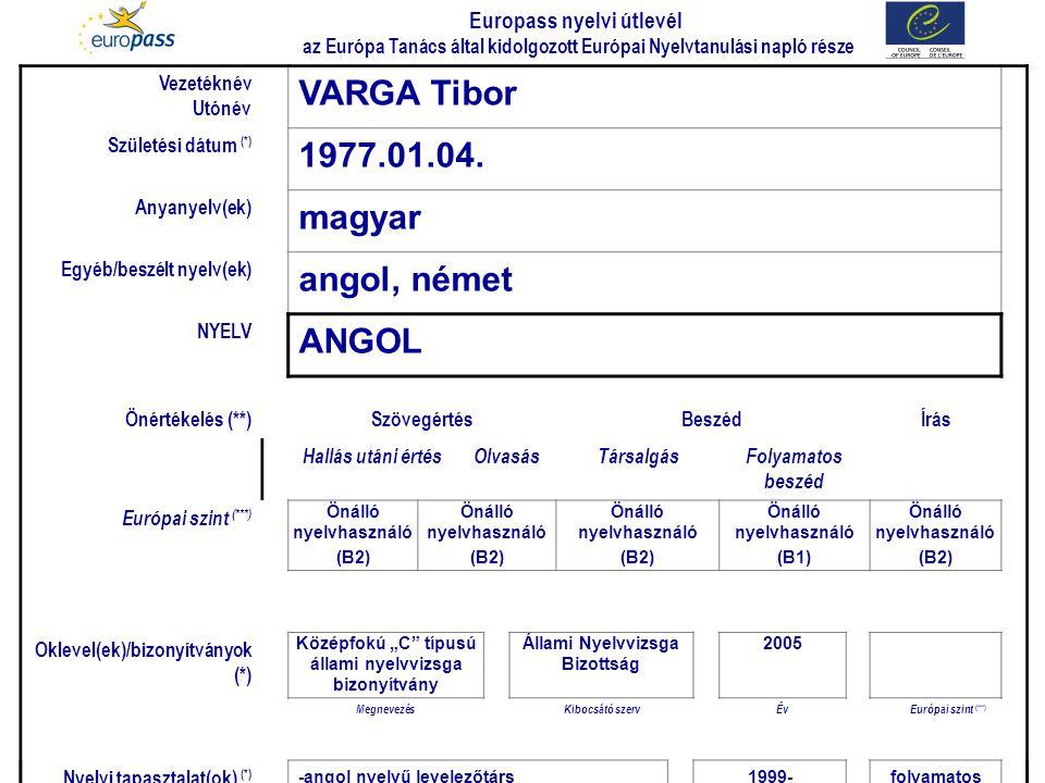 Europass nyelvi útlevél az Európa Tanács által kidolgozott Európai Nyelvtanulási napló része Vezetéknév Utónév VARGA Tibor Születési dátum (*) 1977.01