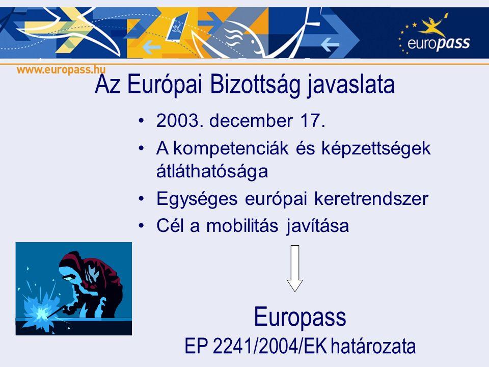 Az Európai Bizottság javaslata •2003. december 17. •A kompetenciák és képzettségek átláthatósága •Egységes európai keretrendszer •Cél a mobilitás javí
