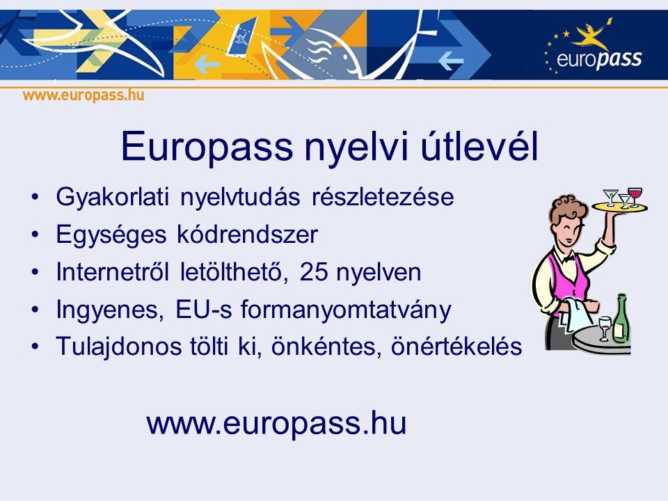 Europass nyelvi útlevél •Gyakorlati nyelvtudás részletezése •Egységes kódrendszer •Internetről letölthető, 25 nyelven •Ingyenes, EU-s formanyomtatvány