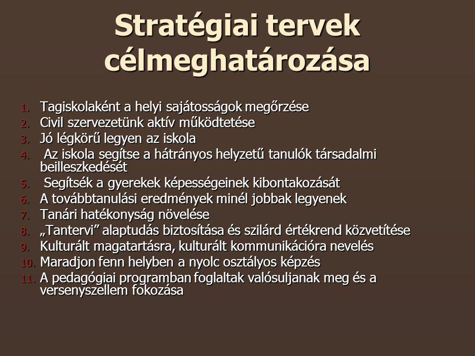 Stratégiai tervek célmeghatározása 1. Tagiskolaként a helyi sajátosságok megőrzése 2.