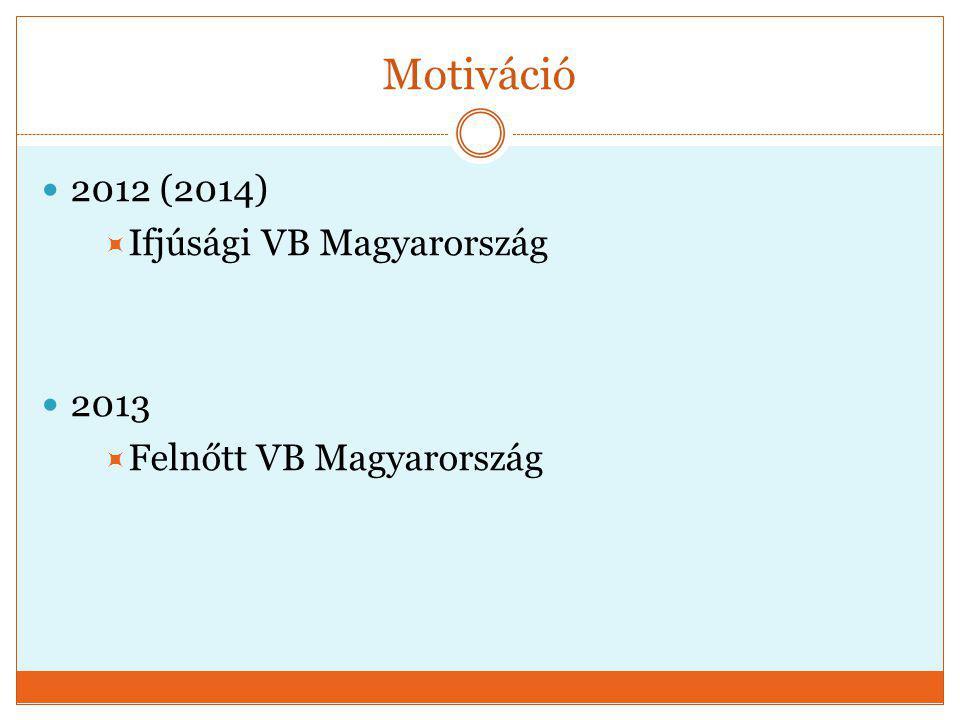 Motiváció  2012 (2014)  Ifjúsági VB Magyarország  2013  Felnőtt VB Magyarország