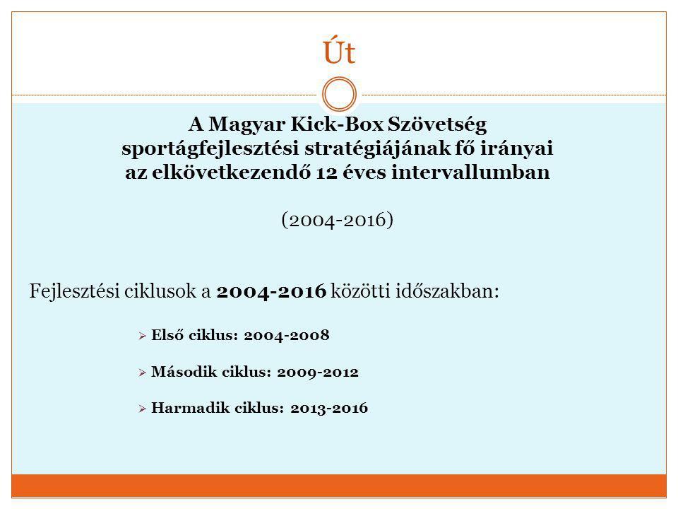 Út A Magyar Kick-Box Szövetség sportágfejlesztési stratégiájának fő irányai az elkövetkezendő 12 éves intervallumban (2004-2016) Fejlesztési ciklusok
