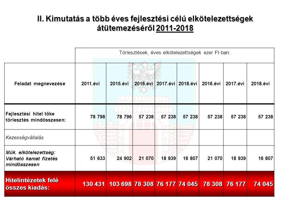 II. Kimutatás a több éves fejlesztési célú elkötelezettségek átütemezéséről 2011-2018 Törlesztések, éves elkötelezettségek ezer Ft-ban: Feladat megnev