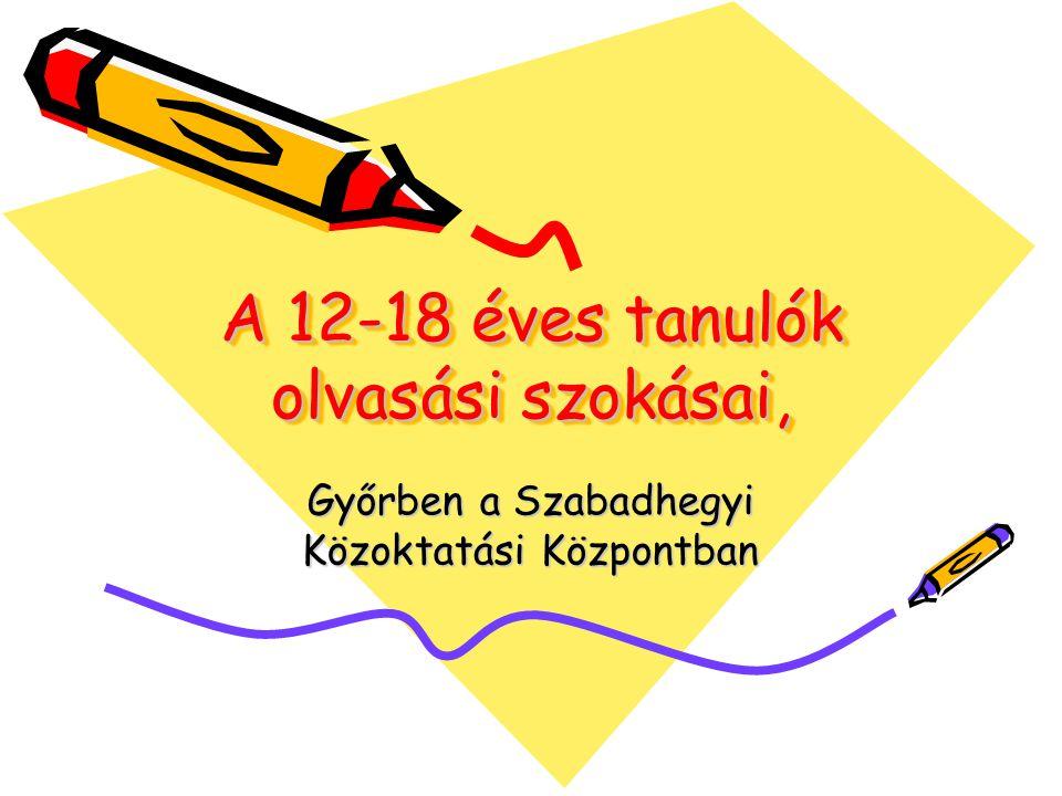 A 12-18 éves tanulók olvasási szokásai, Győrben a Szabadhegyi Közoktatási Központban