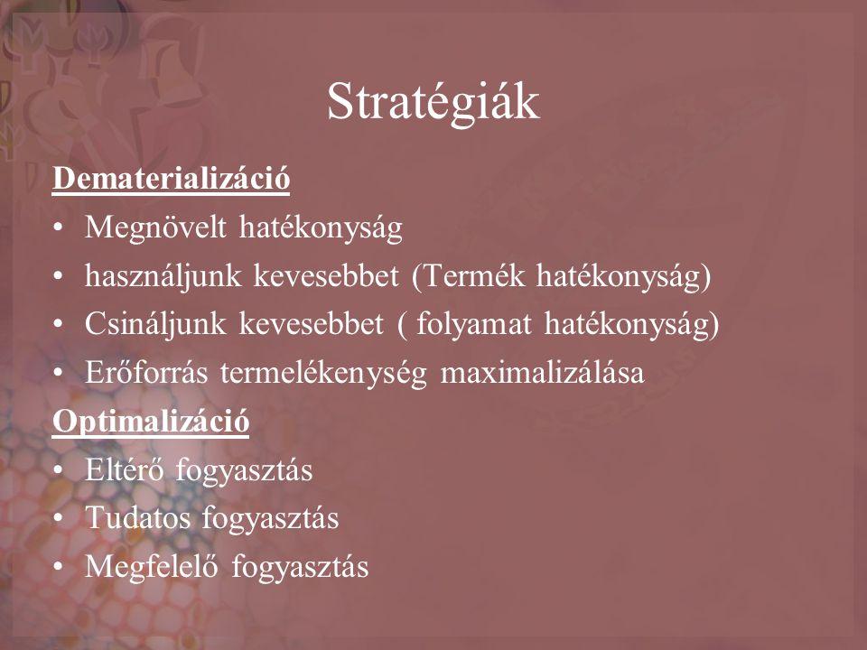 Stratégiák Dematerializáció •Megnövelt hatékonyság •használjunk kevesebbet (Termék hatékonyság) •Csináljunk kevesebbet ( folyamat hatékonyság) •Erőfor