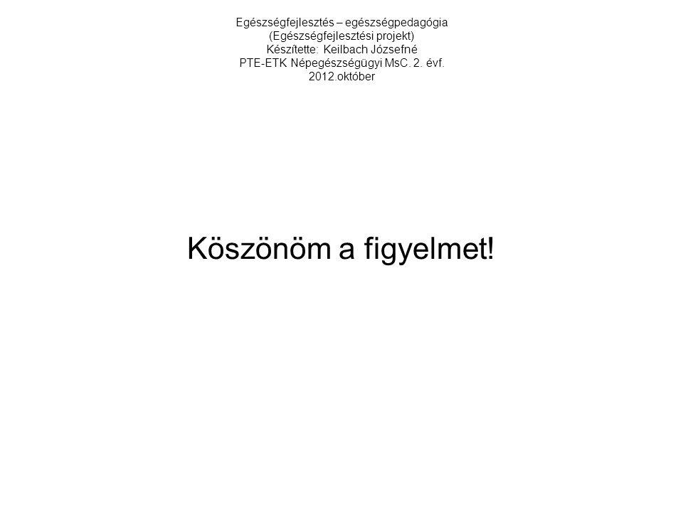 Egészségfejlesztés – egészségpedagógia (Egészségfejlesztési projekt) Készítette: Keilbach Józsefné PTE-ETK Népegészségügyi MsC. 2. évf. 2012.október K