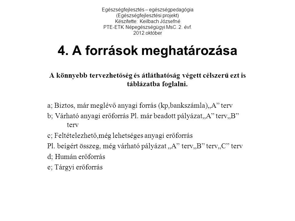 Egészségfejlesztés – egészségpedagógia (Egészségfejlesztési projekt) Készítette: Keilbach Józsefné PTE-ETK Népegészségügyi MsC. 2. évf. 2012.október 4