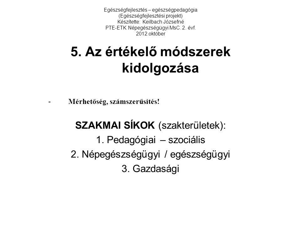 Egészségfejlesztés – egészségpedagógia (Egészségfejlesztési projekt) Készítette: Keilbach Józsefné PTE-ETK Népegészségügyi MsC. 2. évf. 2012.október 5