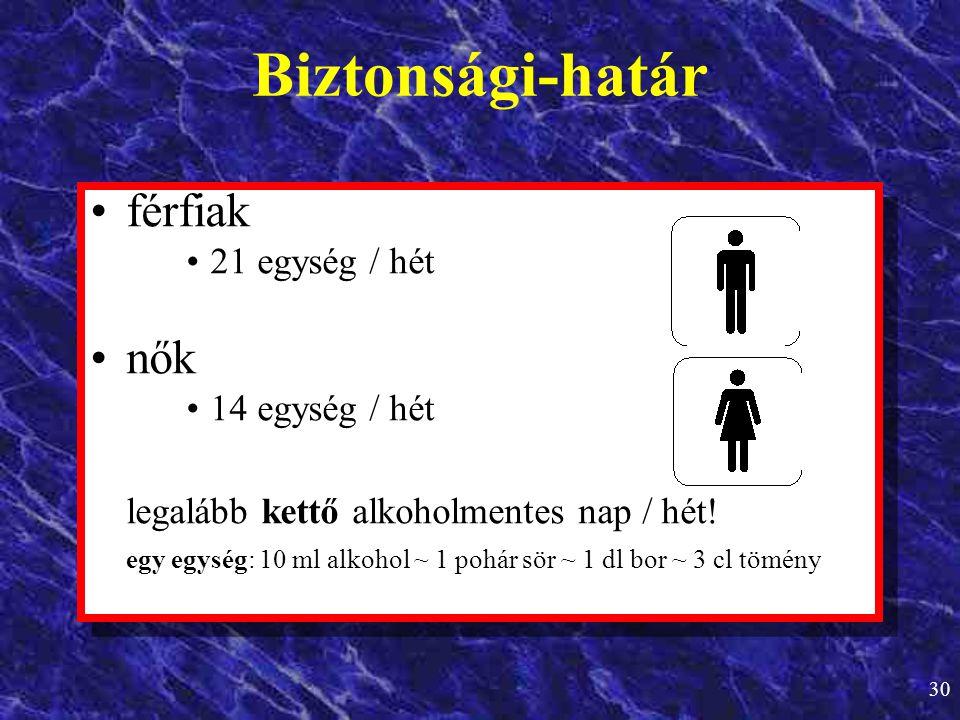 30 Biztonsági-határ • •férfiak • •21 egység / hét • •nők • •14 egység / hét legalább kettő alkoholmentes nap / hét! egy egység: 10 ml alkohol ~ 1 pohá