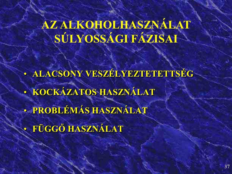 37 •ALACSONY VESZÉLYEZTETETTSÉG •KOCKÁZATOS HASZNÁLAT •PROBLÉMÁS HASZNÁLAT •FÜGGŐ HASZNÁLAT •ALACSONY VESZÉLYEZTETETTSÉG •KOCKÁZATOS HASZNÁLAT •PROBLÉ