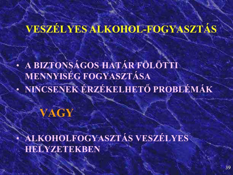 39 VESZÉLYES ALKOHOL-FOGYASZTÁS •A BIZTONSÁGOS HATÁR FÖLÖTTI MENNYISÉG FOGYASZTÁSA •NINCSENEK ÉRZÉKELHETŐ PROBLÉMÁK VAGY •ALKOHOLFOGYASZTÁS VESZÉLYES