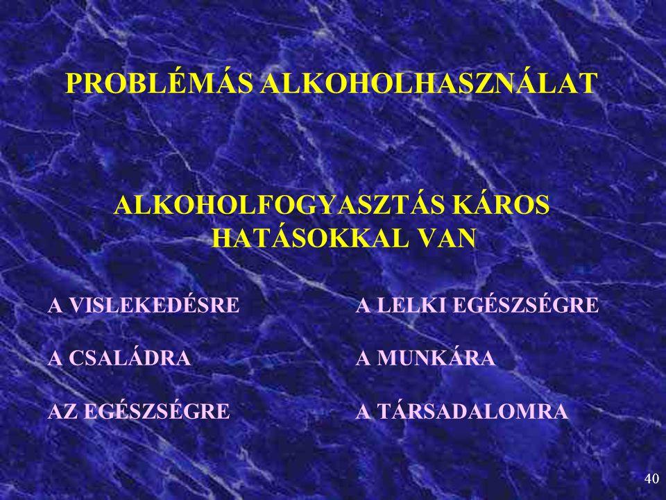 40 PROBLÉMÁS ALKOHOLHASZNÁLAT ALKOHOLFOGYASZTÁS KÁROS HATÁSOKKAL VAN A VISLEKEDÉSREA LELKI EGÉSZSÉGRE A CSALÁDRAA MUNKÁRA AZ EGÉSZSÉGREA TÁRSADALOMRA