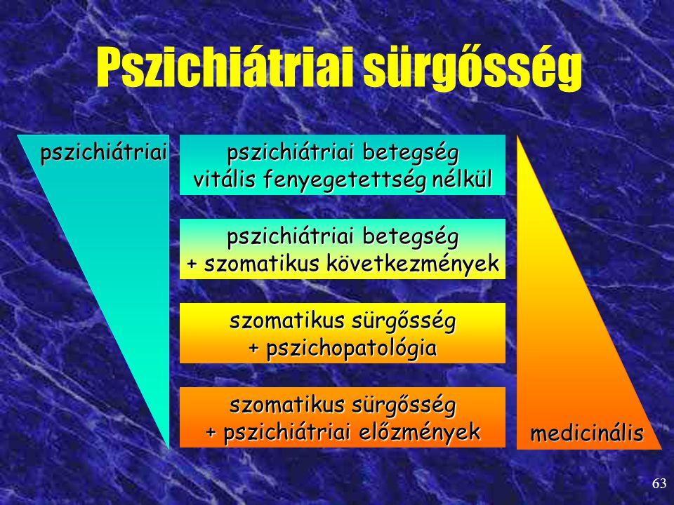 63 Pszichiátriai sürgősségpszichiátriaimedicinális pszichiátriai betegség vitális fenyegetettség nélkül pszichiátriai betegség + szomatikus következmé