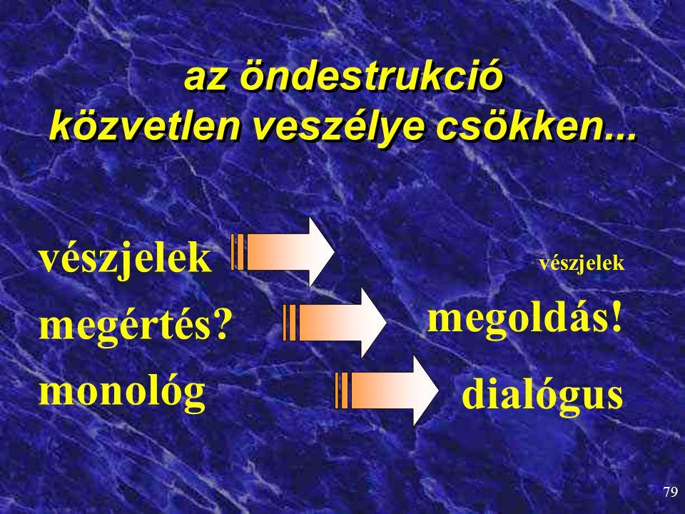 79 az öndestrukció közvetlen veszélye csökken... vészjelek megértés? monológ vészjelek megoldás! dialógus