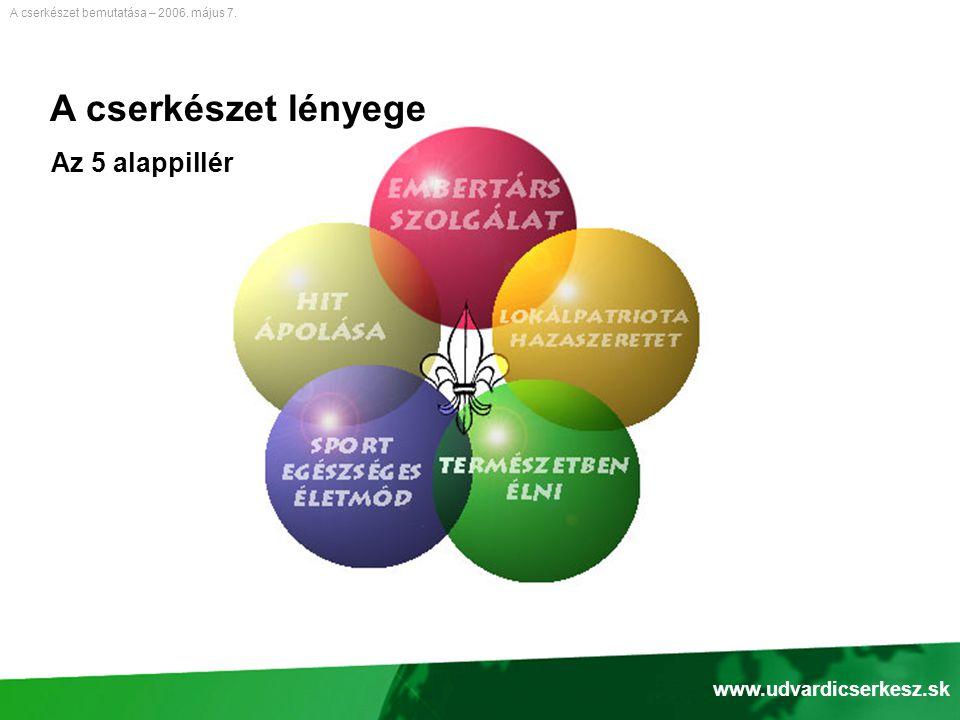 A cserkészet lényege A cserkészet bemutatása – 2006.