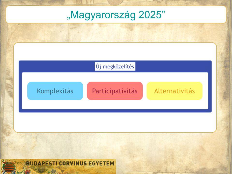 """""""Magyarország 2025"""