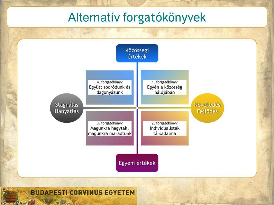 Alternatív f orgatókönyvek
