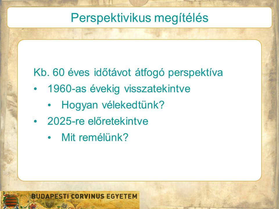 Perspektivikus megítélés Kb.