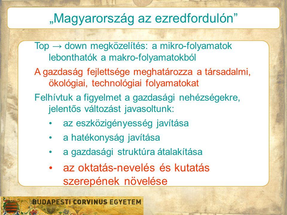 """""""Magyarország az ezredfordulón Top → down megközelítés: a mikro-folyamatok lebonthatók a makro-folyamatokból A gazdaság fejlettsége meghatározza a társadalmi, ökológiai, technológiai folyamatokat Felhívtuk a figyelmet a gazdasági nehézségekre, jelentős változást javasoltunk: • az eszközigényesség javítása • a hatékonyság javítása • a gazdasági struktúra átalakítása • az oktatás-nevelés és kutatás szerepének növelése"""