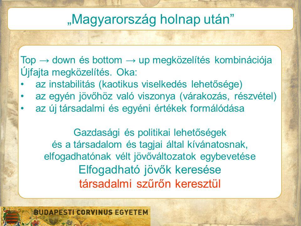 """""""Magyarország holnap után Top → down és bottom → up megközelítés kombinációja Újfajta megközelítés."""