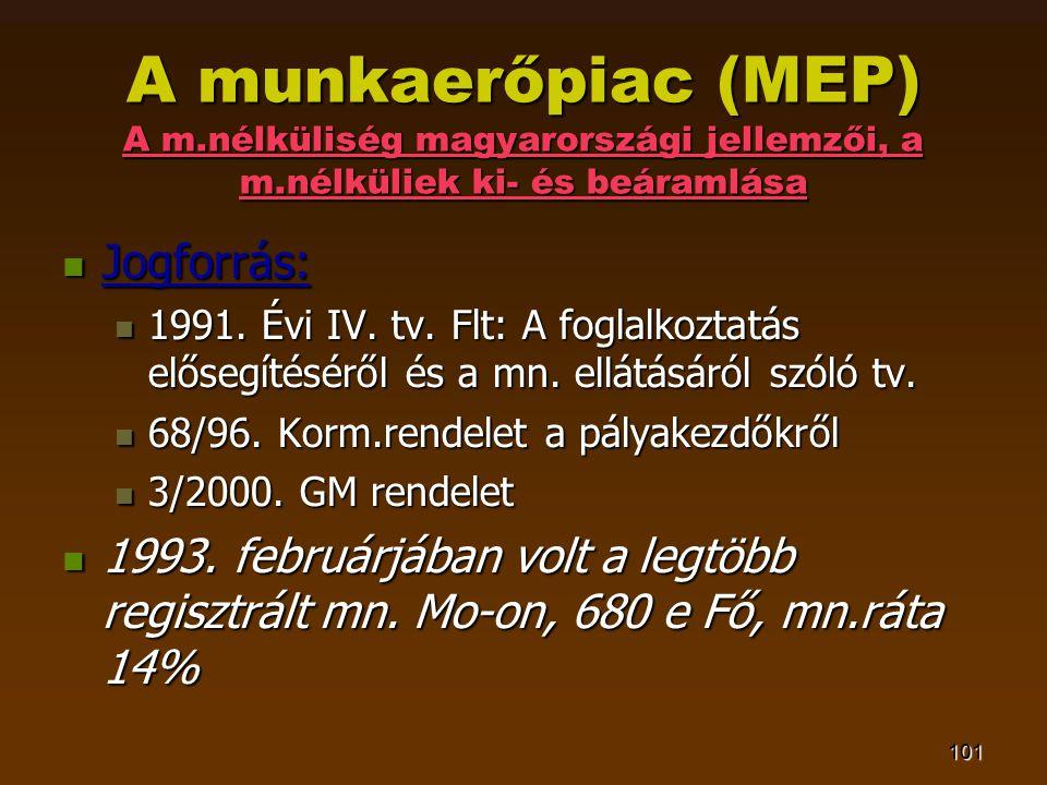 101 A munkaerőpiac (MEP) A m.nélküliség magyarországi jellemzői, a m.nélküliek ki- és beáramlása  Jogforrás:  1991. Évi IV. tv. Flt: A foglalkoztatá