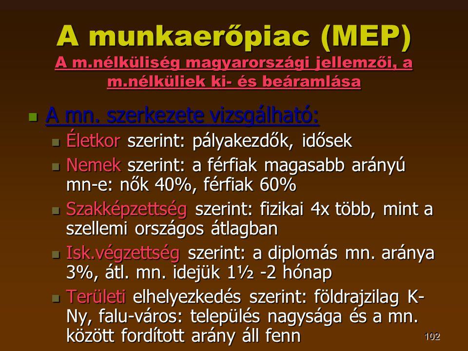 102 A munkaerőpiac (MEP) A m.nélküliség magyarországi jellemzői, a m.nélküliek ki- és beáramlása  A mn. szerkezete vizsgálható:  Életkor szerint: pá