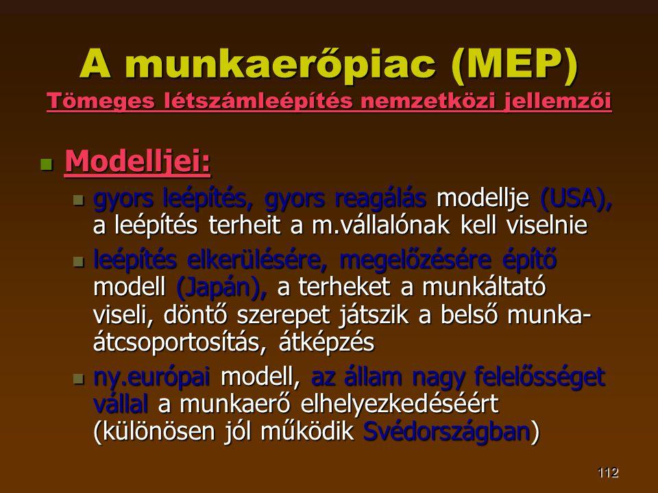 112 A munkaerőpiac (MEP) Tömeges létszámleépítés nemzetközi jellemzői  Modelljei:  gyors leépítés, gyors reagálás modellje (USA), a leépítés terheit