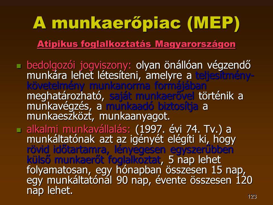 123 A munkaerőpiac (MEP) Atipikus foglalkoztatás Magyarországon  bedolgozói jogviszony: olyan önállóan végzendő munkára lehet létesíteni, amelyre a teljesítmény- követelmény munkanorma formájában meghatározható, saját munkaerővel történik a munkavégzés, a munkaadó biztosítja a munkaeszközt, munkaanyagot.