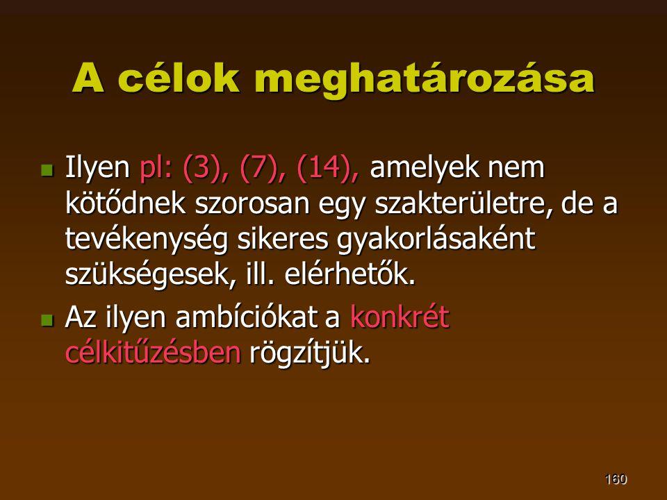 160 A célok meghatározása  Ilyen pl: (3), (7), (14), amelyek nem kötődnek szorosan egy szakterületre, de a tevékenység sikeres gyakorlásaként szükségesek, ill.