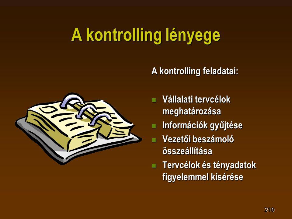 210 A kontrolling lényege A kontrolling feladatai:  Vállalati tervcélok meghatározása  Információk gyűjtése  Vezetői beszámoló összeállítása  Tervcélok és tényadatok figyelemmel kísérése