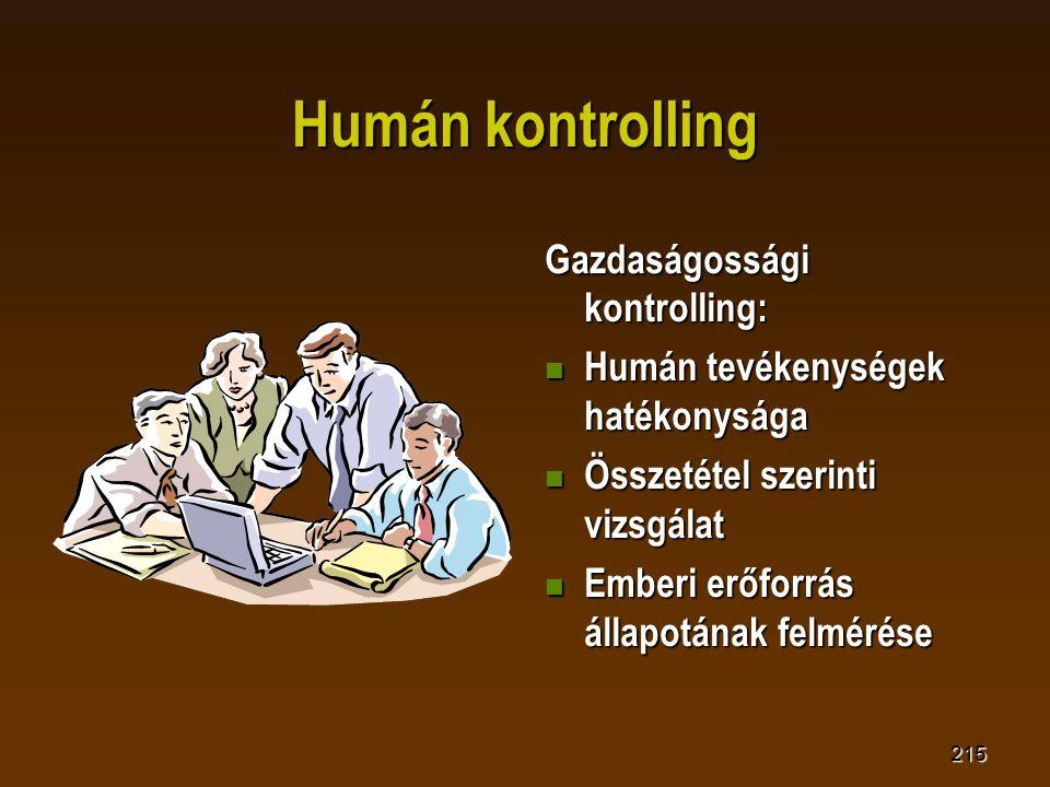 215 Humán kontrolling Gazdaságossági kontrolling:  Humán tevékenységek hatékonysága  Összetétel szerinti vizsgálat  Emberi erőforrás állapotának felmérése