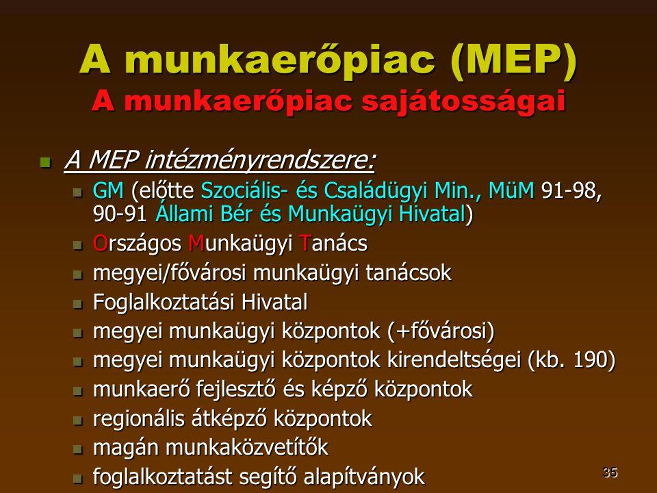 35 A munkaerőpiac (MEP) A munkaerőpiac sajátosságai  A MEP intézményrendszere:  GM (előtte Szociális- és Családügyi Min., MüM 91-98, 90-91 Állami Bér és Munkaügyi Hivatal)  Országos Munkaügyi Tanács  megyei/fővárosi munkaügyi tanácsok  Foglalkoztatási Hivatal  megyei munkaügyi központok (+fővárosi)  megyei munkaügyi központok kirendeltségei (kb.